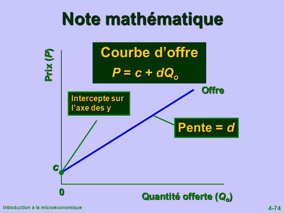 4-74 Introduction à la microéconomique c Offre Quantité offerte (Q o ) Prix (P) Pente = d P = c + dQ o Courbe doffre Courbe doffre Intercepte sur laxe des y 0 Note mathématique