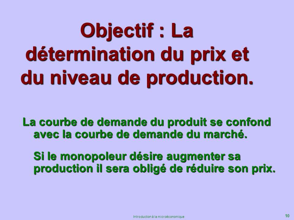 10 Introduction à la microéconomique Objectif : La détermination du prix et du niveau de production. La courbe de demande du produit se confond avec l