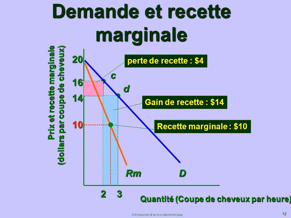 12 Introduction à la microéconomique Demande et recette marginale 10 20 16 14 Dc d perte de recette : $4 Gain de recette : $14 2 3 Quantité (Coupe de