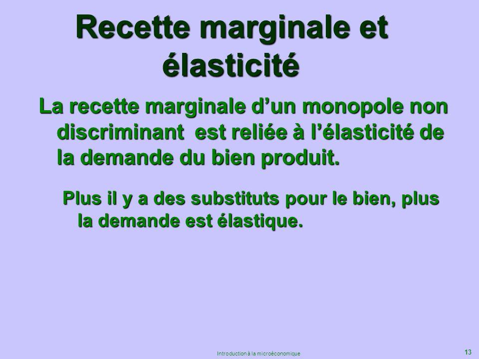 13 Introduction à la microéconomique Recette marginale et élasticité La recette marginale dun monopole non discriminant est reliée à lélasticité de la