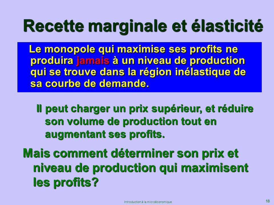 18 Introduction à la microéconomique Recette marginale et élasticité Le monopole qui maximise ses profits ne produira jamais à un niveau de production