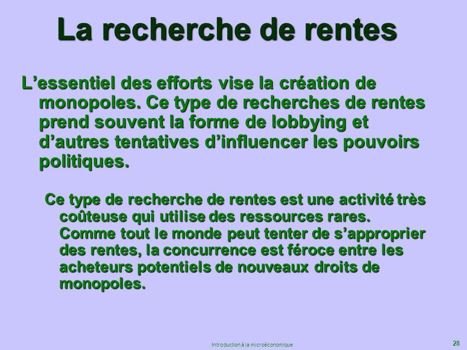 28 Introduction à la microéconomique La recherche de rentes Lessentiel des efforts vise la création de monopoles. Ce type de recherches de rentes pren