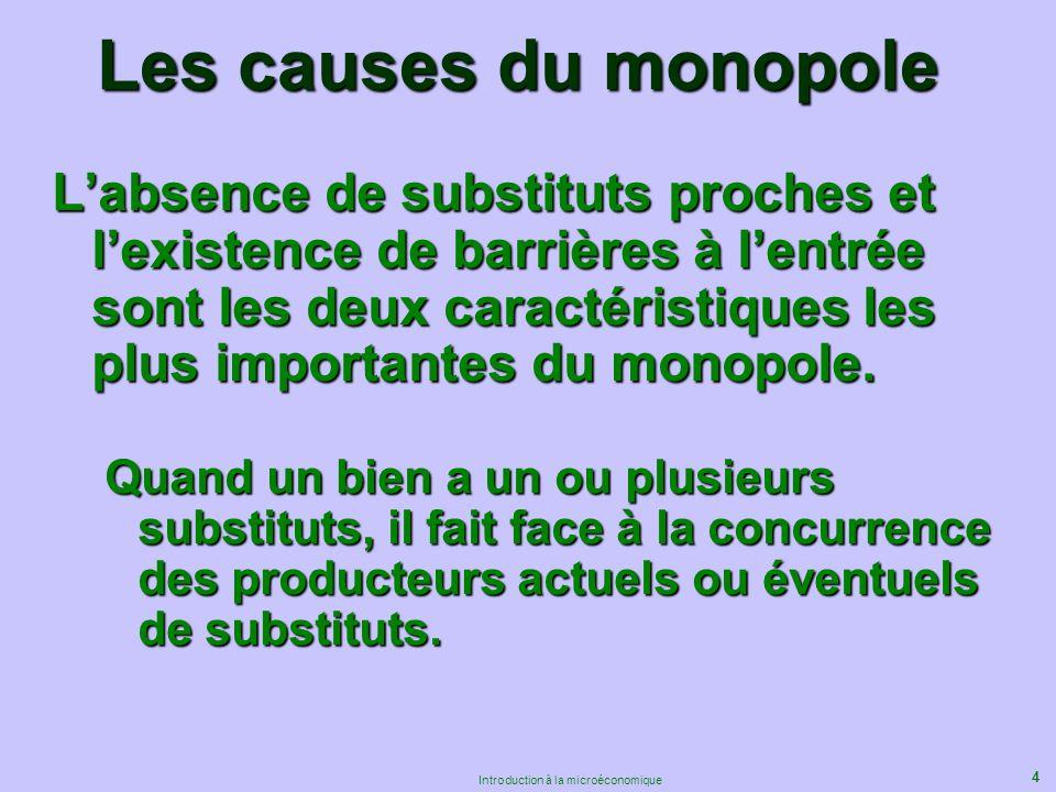4 Introduction à la microéconomique Les causes du monopole Labsence de substituts proches et lexistence de barrières à lentrée sont les deux caractéri