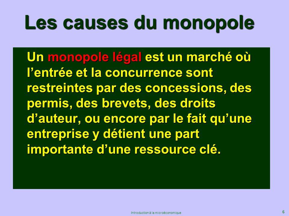 6 Introduction à la microéconomique Un monopole légal est un marché où lentrée et la concurrence sont restreintes par des concessions, des permis, des