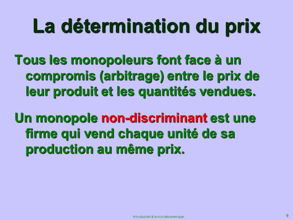 9 Introduction à la microéconomique La détermination du prix Tous les monopoleurs font face à un compromis (arbitrage) entre le prix de leur produit e