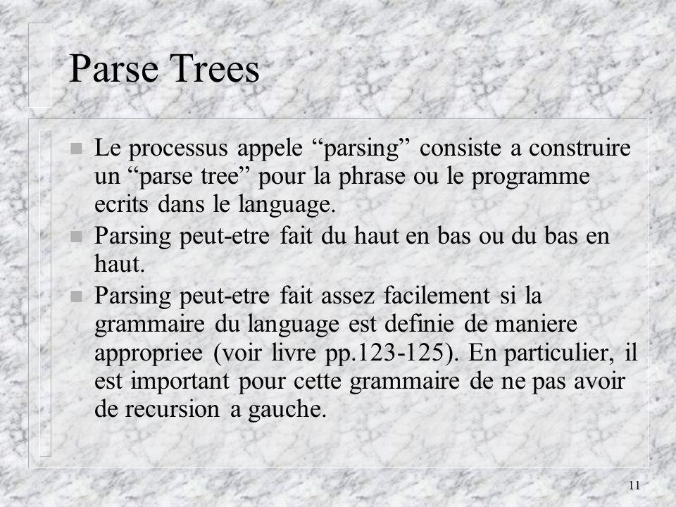 11 Parse Trees n Le processus appele parsing consiste a construire un parse tree pour la phrase ou le programme ecrits dans le language.