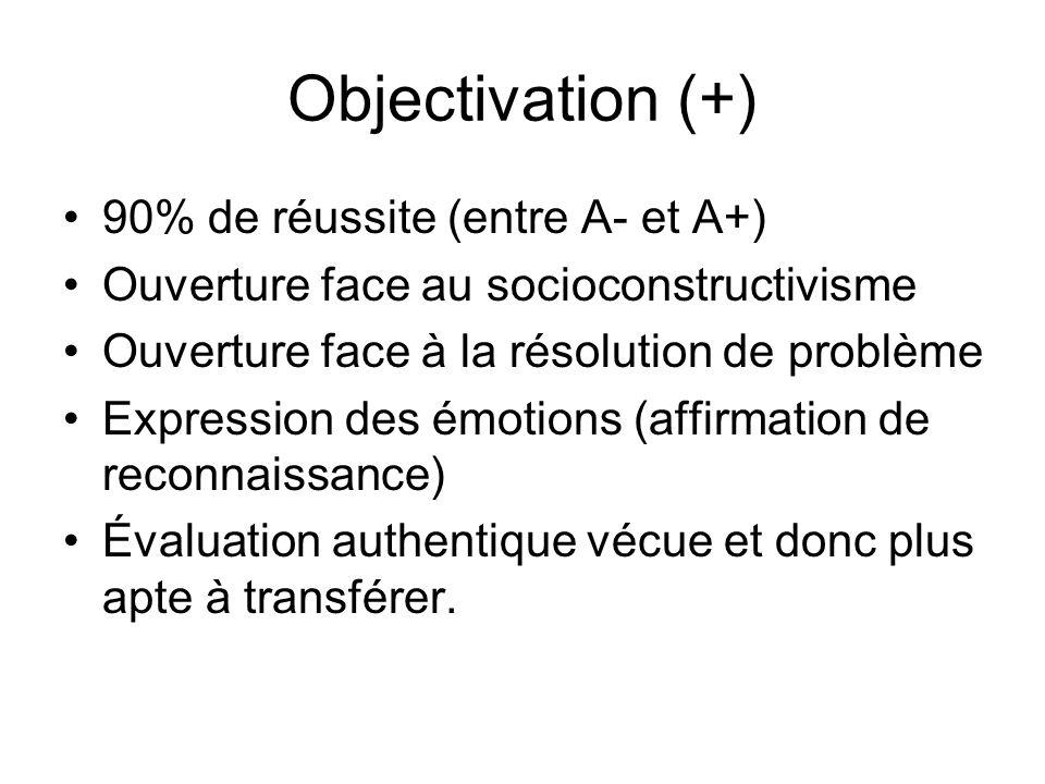 Objectivation (+) 90% de réussite (entre A- et A+) Ouverture face au socioconstructivisme Ouverture face à la résolution de problème Expression des émotions (affirmation de reconnaissance) Évaluation authentique vécue et donc plus apte à transférer.