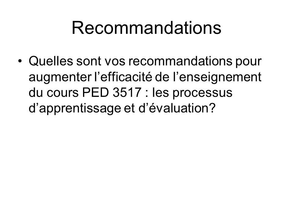Recommandations Quelles sont vos recommandations pour augmenter lefficacité de lenseignement du cours PED 3517 : les processus dapprentissage et dévaluation