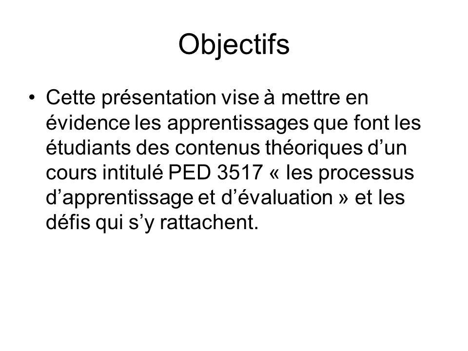 Objectifs Cette présentation vise à mettre en évidence les apprentissages que font les étudiants des contenus théoriques dun cours intitulé PED 3517 « les processus dapprentissage et dévaluation » et les défis qui sy rattachent.