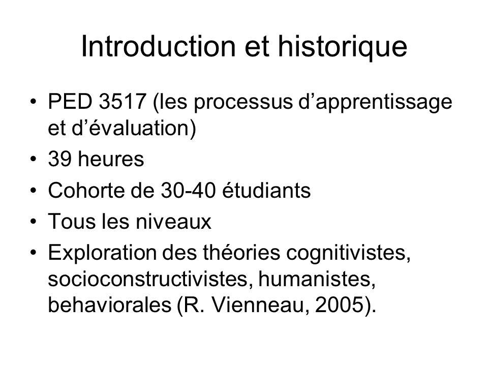 Introduction et historique PED 3517 (les processus dapprentissage et dévaluation) 39 heures Cohorte de 30-40 étudiants Tous les niveaux Exploration des théories cognitivistes, socioconstructivistes, humanistes, behaviorales (R.