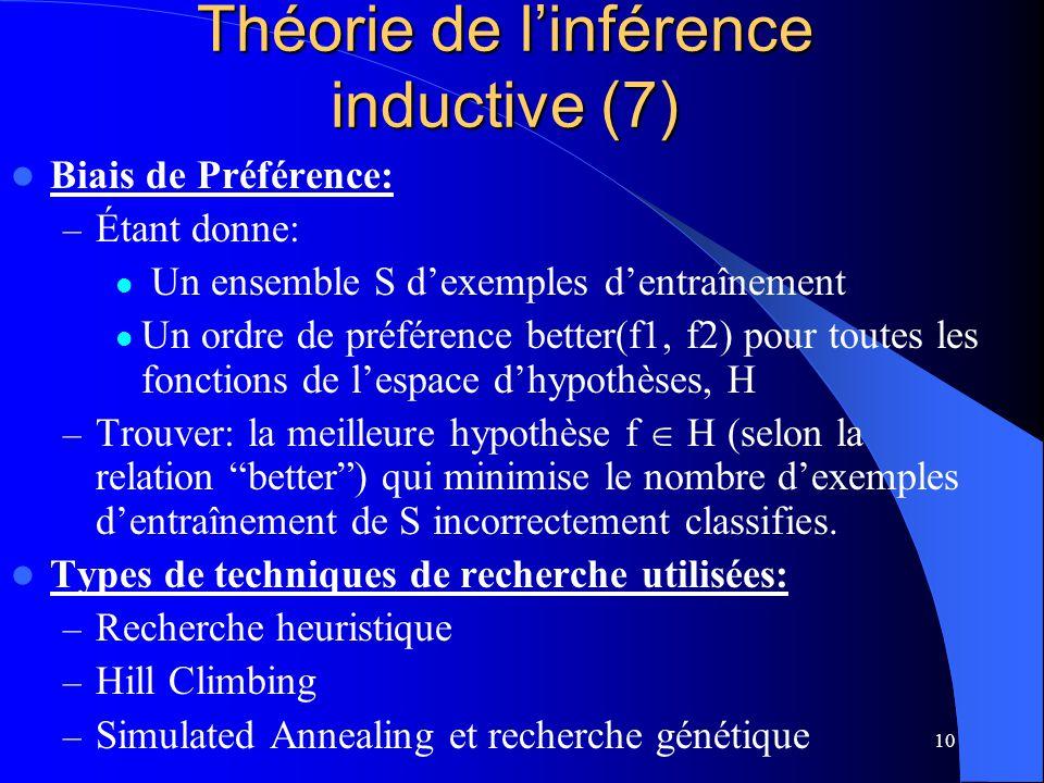10 Théorie de linférence inductive (7) Biais de Préférence: – Étant donne: Un ensemble S dexemples dentraînement Un ordre de préférence better(f1, f2)