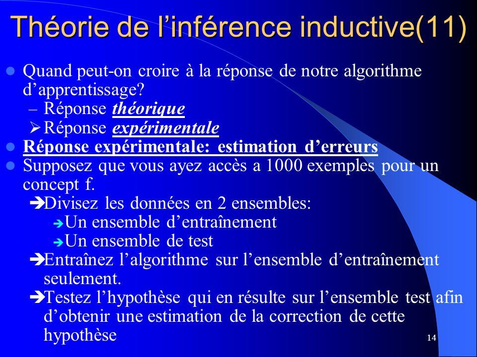 14 Théorie de linférence inductive(11) Quand peut-on croire à la réponse de notre algorithme dapprentissage? – Réponse théorique Réponse expérimentale