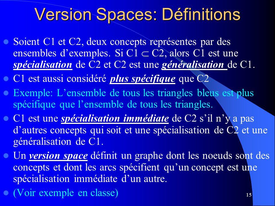 15 Version Spaces: Définitions Soient C1 et C2, deux concepts représentes par des ensembles dexemples. Si C1 C2, alors C1 est une spécialisation de C2