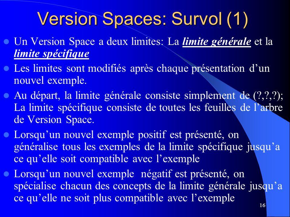 16 Version Spaces: Survol (1) Un Version Space a deux limites: La limite générale et la limite spécifique Les limites sont modifiés après chaque prése