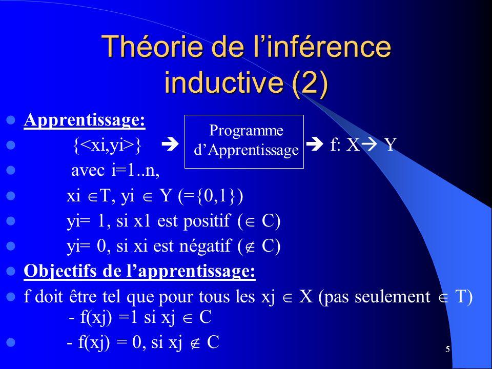5 Théorie de linférence inductive (2) Apprentissage: { } f: X Y avec i=1..n, xi T, yi Y (={0,1}) yi= 1, si x1 est positif ( C) yi= 0, si xi est négati
