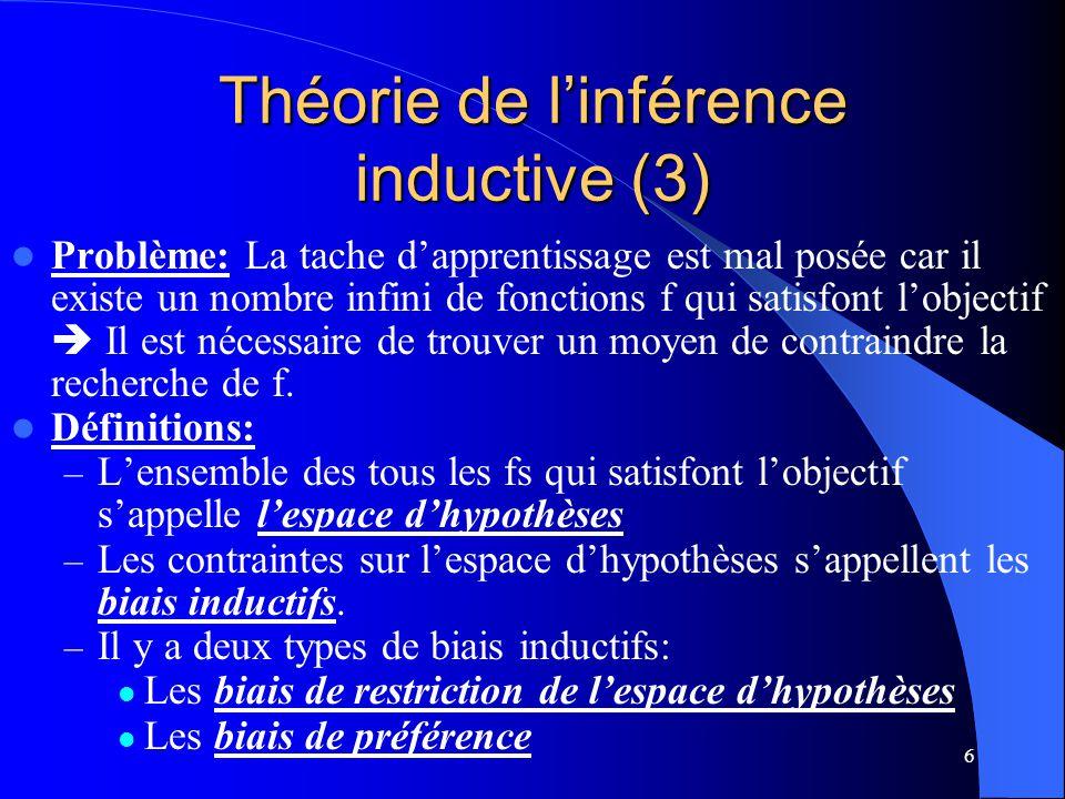6 Théorie de linférence inductive (3) Problème: La tache dapprentissage est mal posée car il existe un nombre infini de fonctions f qui satisfont lobj