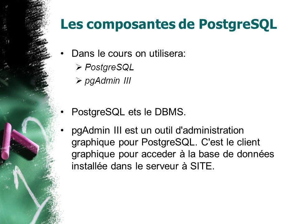 Les composantes de PostgreSQL Dans le cours on utilisera: PostgreSQL pgAdmin III PostgreSQL ets le DBMS.