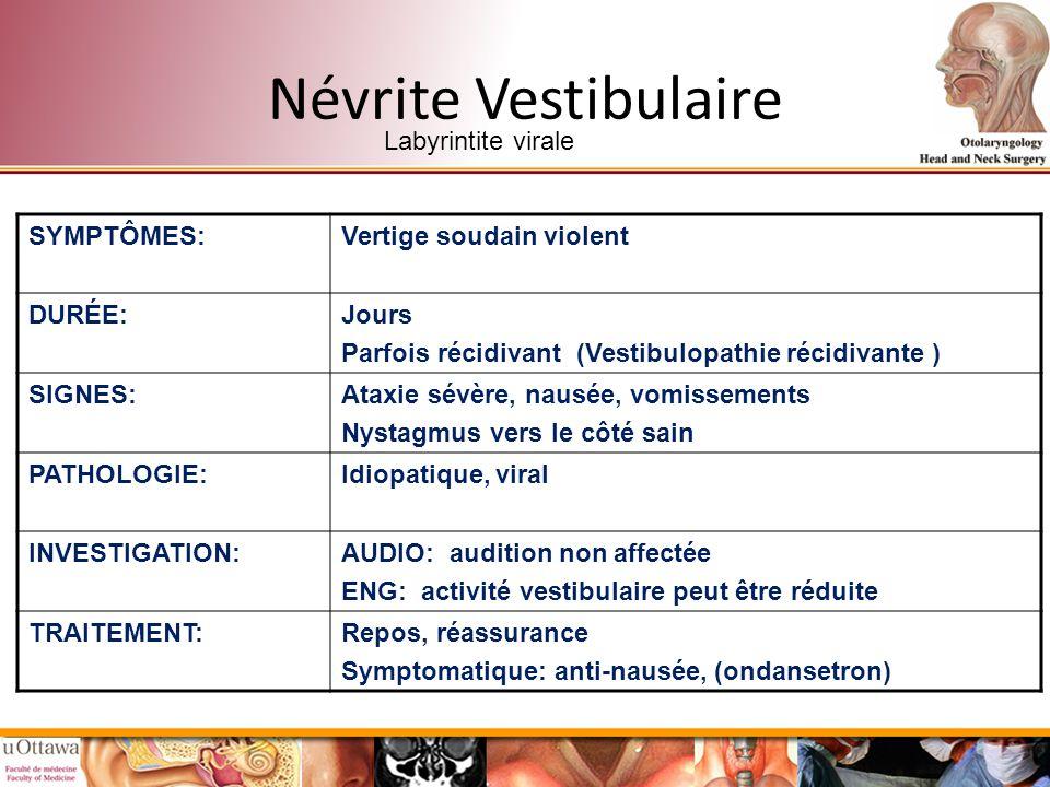 Névrite Vestibulaire SYMPTÔMES:Vertige soudain violent DURÉE:Jours Parfois récidivant (Vestibulopathie récidivante ) SIGNES:Ataxie sévère, nausée, vom