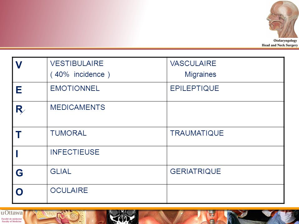 V VESTIBULAIRE ( 40% incidence ) VASCULAIRE Migraines E EMOTIONNELEPILEPTIQUE R MEDICAMENTS T TUMORALTRAUMATIQUE I INFECTIEUSE G GLIALGERIATRIQUE O OC