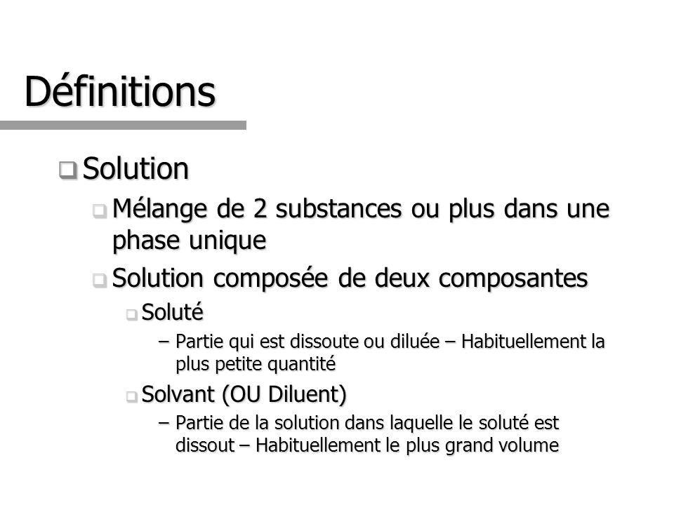 Définitions Solution Solution Mélange de 2 substances ou plus dans une phase unique Mélange de 2 substances ou plus dans une phase unique Solution composée de deux composantes Solution composée de deux composantes Soluté Soluté –Partie qui est dissoute ou diluée – Habituellement la plus petite quantité Solvant (OU Diluent) Solvant (OU Diluent) –Partie de la solution dans laquelle le soluté est dissout – Habituellement le plus grand volume