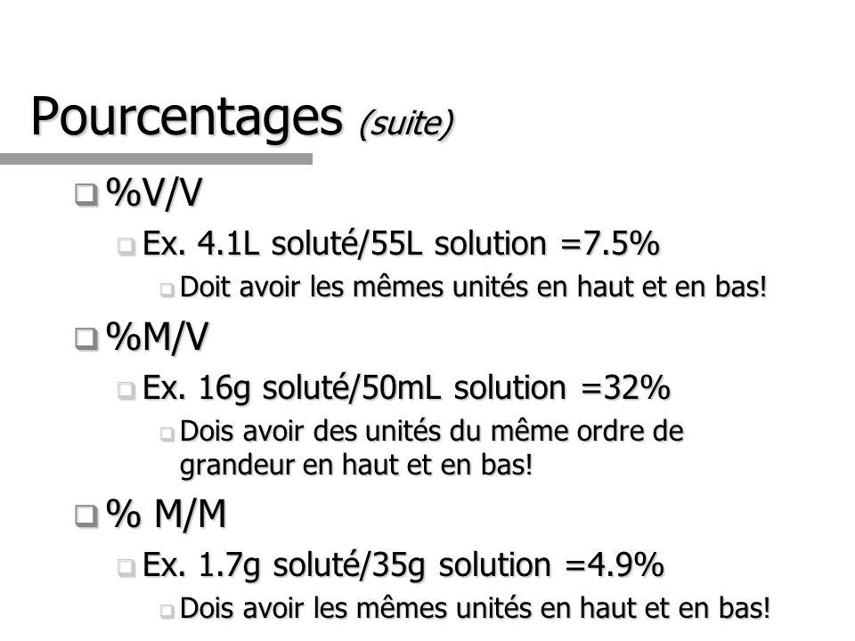 Pourcentages (suite) %V/V %V/V Ex.4.1L soluté/55L solution =7.5% Ex.