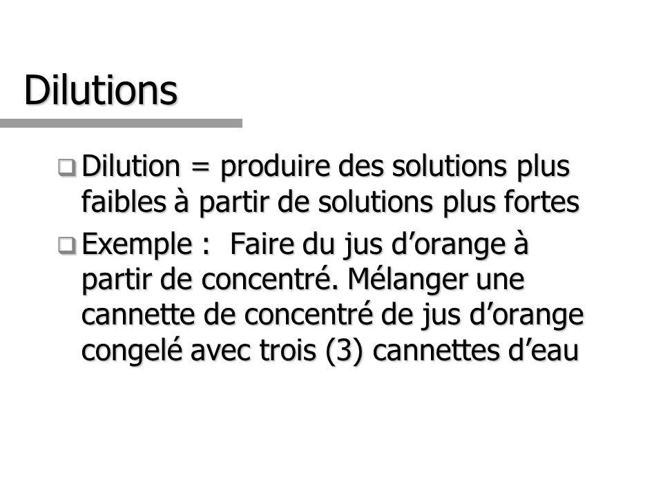 Dilutions Dilution = produire des solutions plus faibles à partir de solutions plus fortes Dilution = produire des solutions plus faibles à partir de solutions plus fortes Exemple : Faire du jus dorange à partir de concentré.