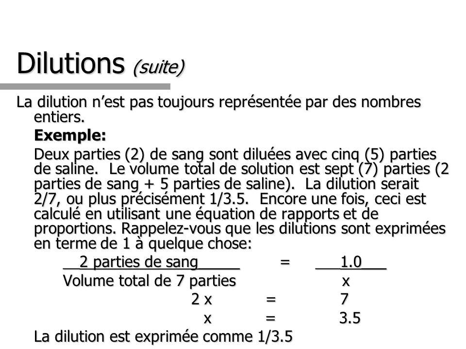 Dilutions (suite) La dilution nest pas toujours représentée par des nombres entiers.