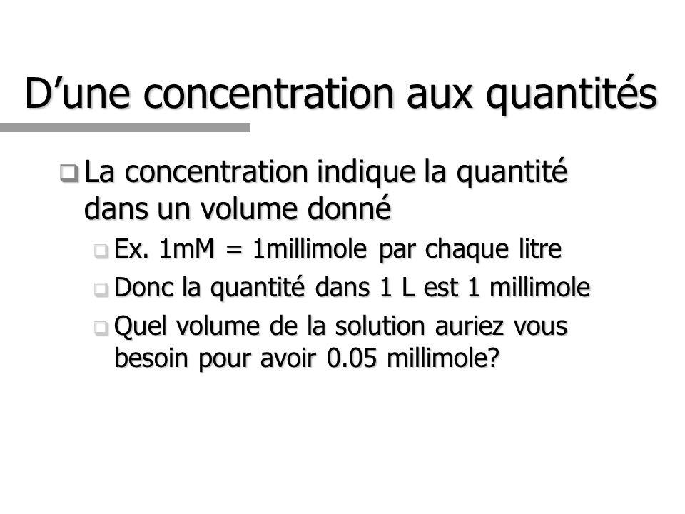 Dune concentration aux quantités La concentration indique la quantité dans un volume donné La concentration indique la quantité dans un volume donné Ex.