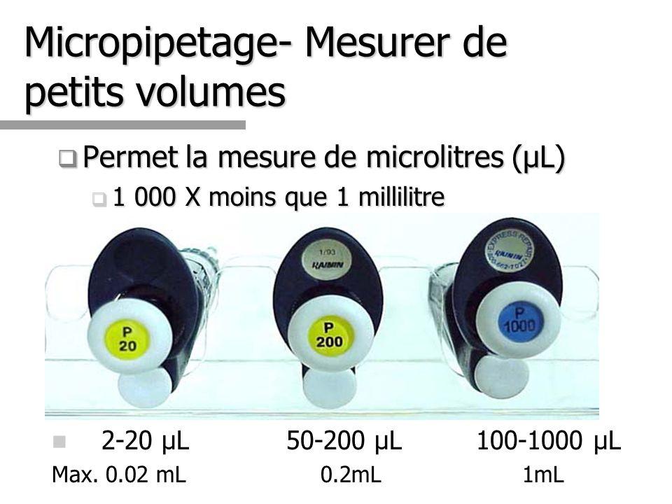 Micropipetage- Mesurer de petits volumes Permet la mesure de microlitres (µL) Permet la mesure de microlitres (µL) 1 000 X moins que 1 millilitre 1 000 X moins que 1 millilitre 2-20 µL 50-200 µL 100-1000 µL Max.