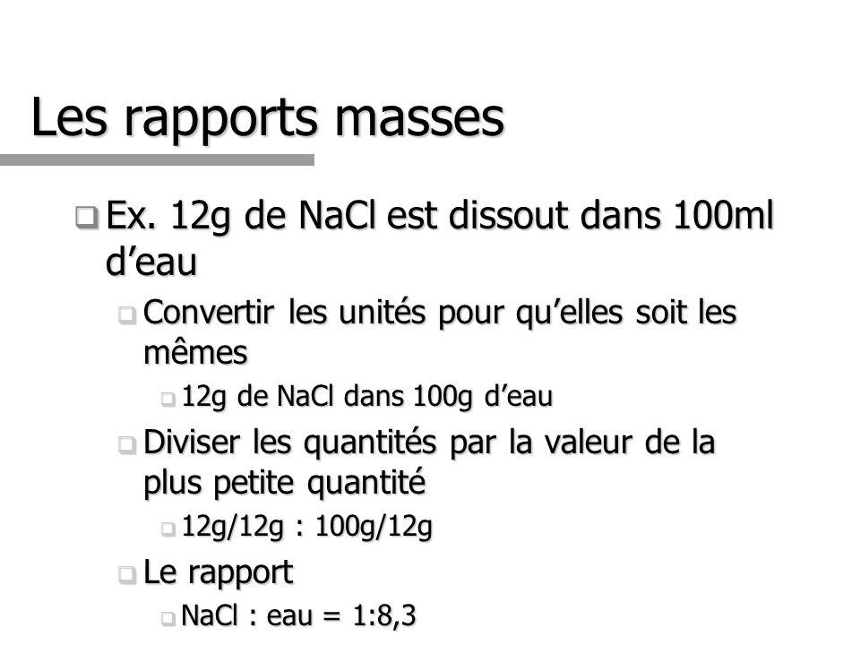Les rapports masses Ex.12g de NaCl est dissout dans 100ml deau Ex.