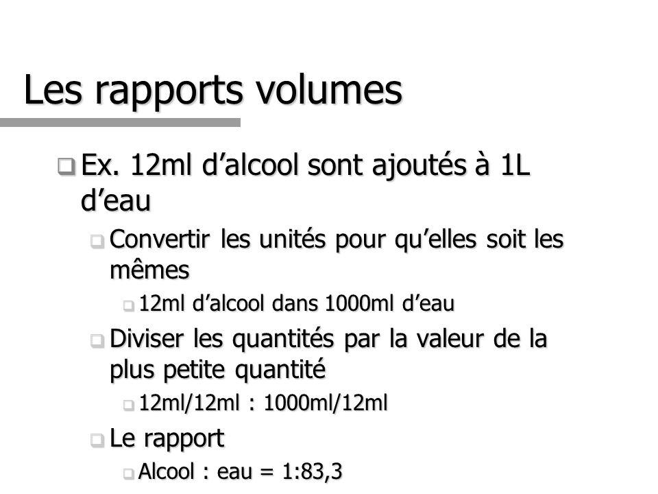 Les rapports volumes Ex.12ml dalcool sont ajoutés à 1L deau Ex.