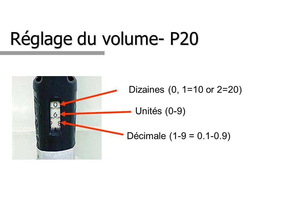 Réglage du volume- P20 Dizaines (0, 1=10 or 2=20) Unités (0-9) Décimale (1-9 = 0.1-0.9)