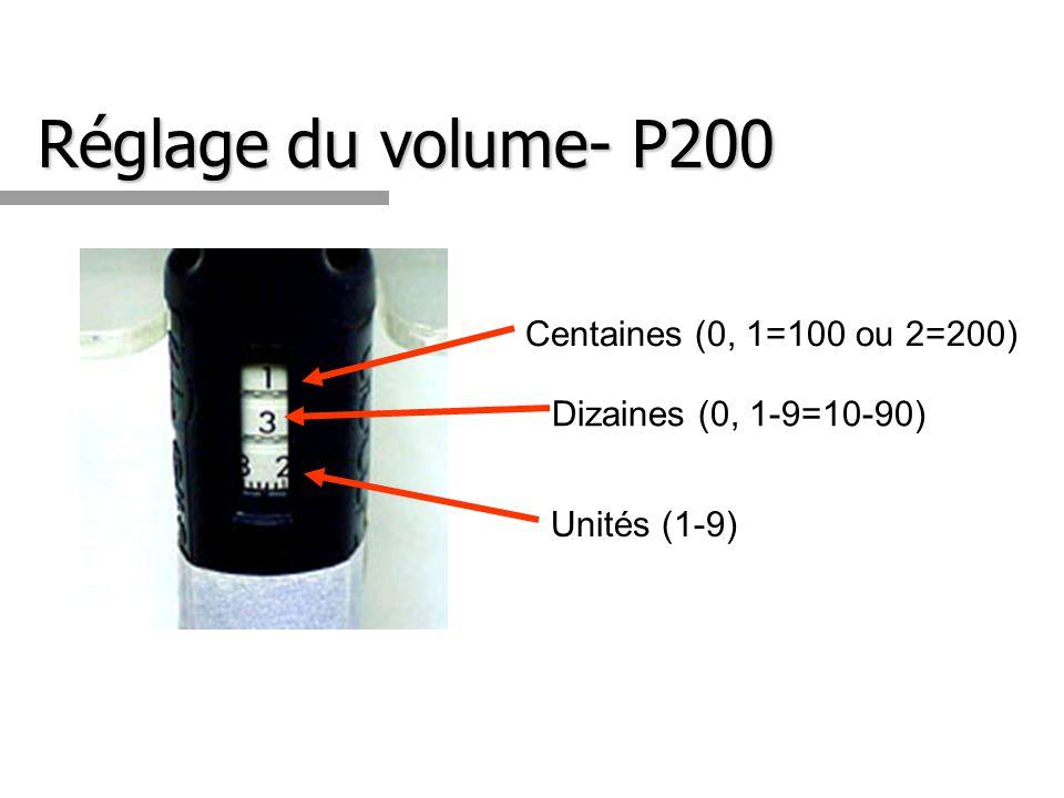 Réglage du volume- P200 Centaines (0, 1=100 ou 2=200) Dizaines (0, 1-9=10-90) Unités (1-9)