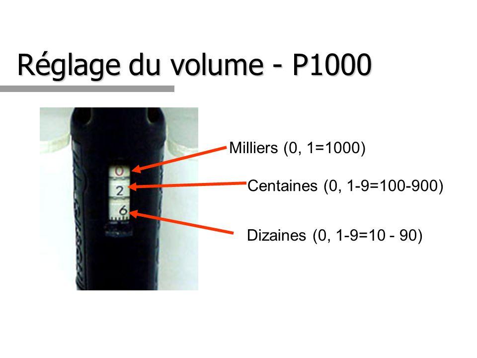 Réglage du volume - P1000 Milliers (0, 1=1000) Centaines (0, 1-9=100-900) Dizaines (0, 1-9=10 - 90)