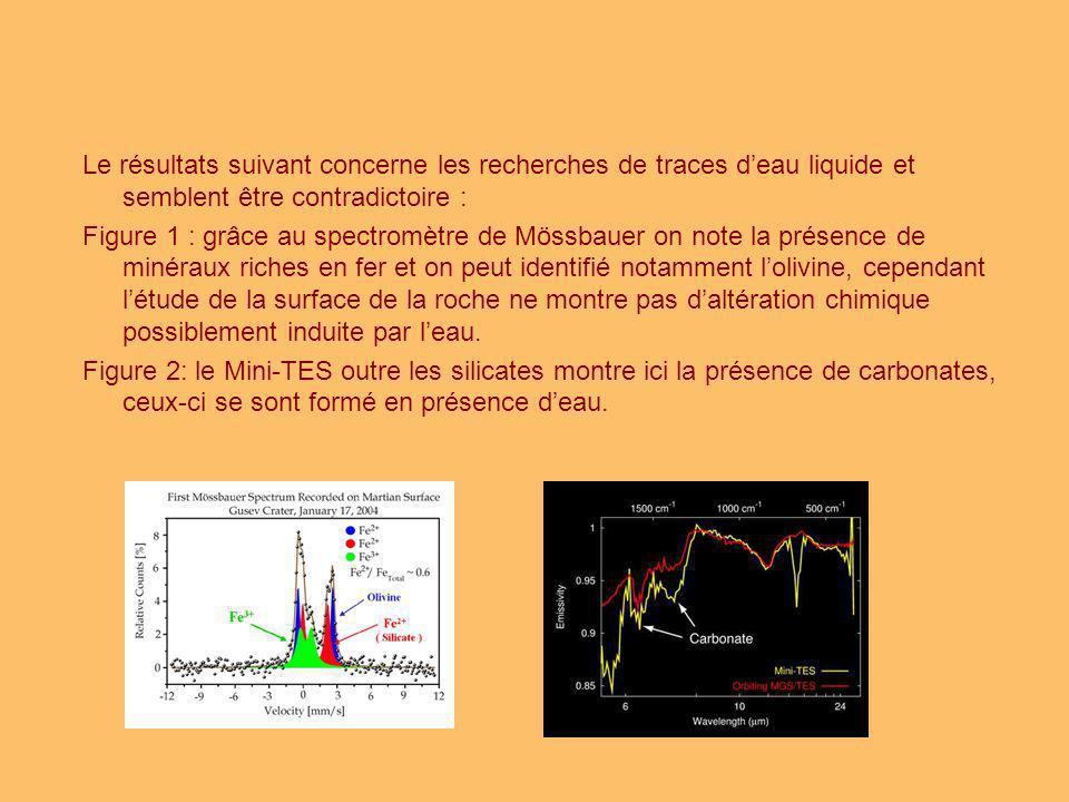 Le résultats suivant concerne les recherches de traces deau liquide et semblent être contradictoire : Figure 1 : grâce au spectromètre de Mössbauer on note la présence de minéraux riches en fer et on peut identifié notamment lolivine, cependant létude de la surface de la roche ne montre pas daltération chimique possiblement induite par leau.