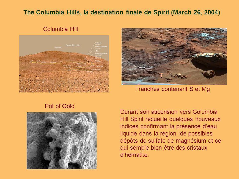 Durant son ascension vers Columbia Hill Spirit recueille quelques nouveaux indices confirmant la présence deau liquide dans la région :de possibles dépôts de sulfate de magnésium et ce qui semble bien être des cristaux dhématite.