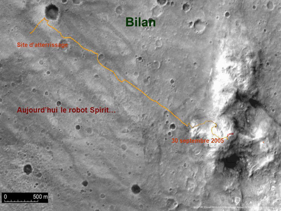 Bilan Site datterrissage Aujourdhui le robot Spirit… 30 septembre 2005.