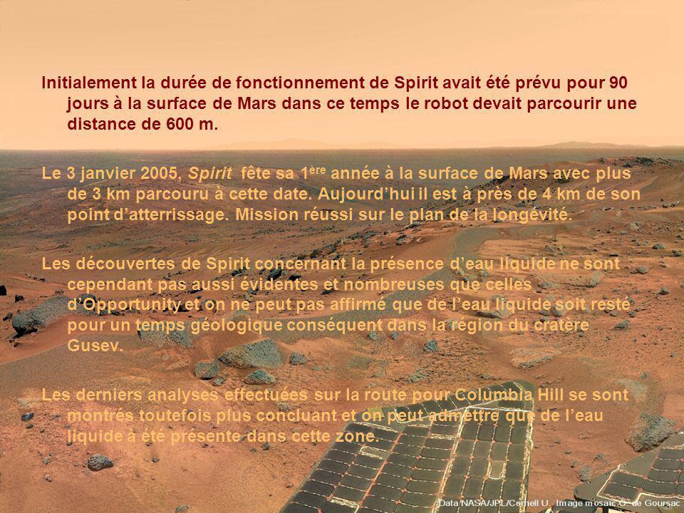 Initialement la durée de fonctionnement de Spirit avait été prévu pour 90 jours à la surface de Mars dans ce temps le robot devait parcourir une distance de 600 m.