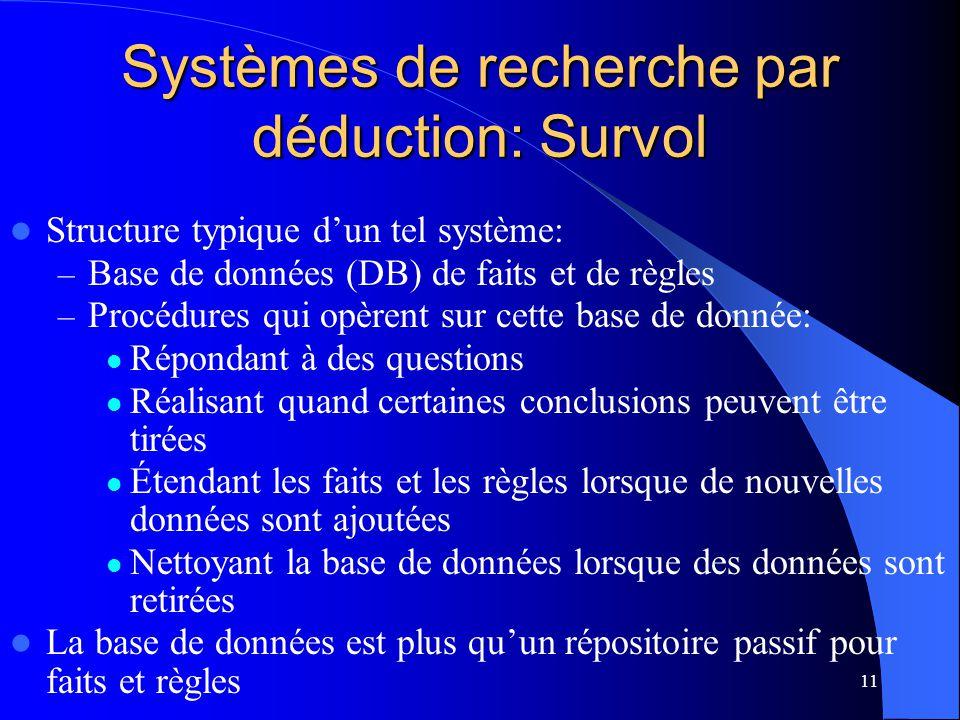11 Systèmes de recherche par déduction: Survol Structure typique dun tel système: – Base de données (DB) de faits et de règles – Procédures qui opèren