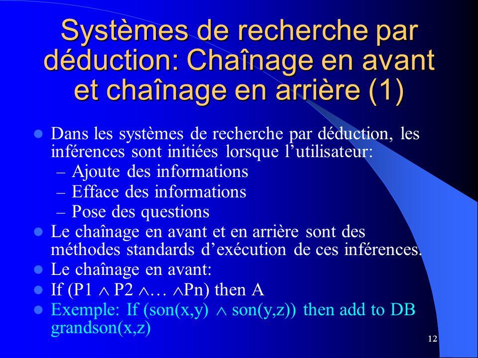12 Systèmes de recherche par déduction: Chaînage en avant et chaînage en arrière (1) Dans les systèmes de recherche par déduction, les inférences sont