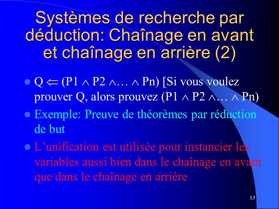 13 Systèmes de recherche par déduction: Chaînage en avant et chaînage en arrière (2) Q (P1 P2 … Pn) [Si vous voulez prouver Q, alors prouvez (P1 P2 …