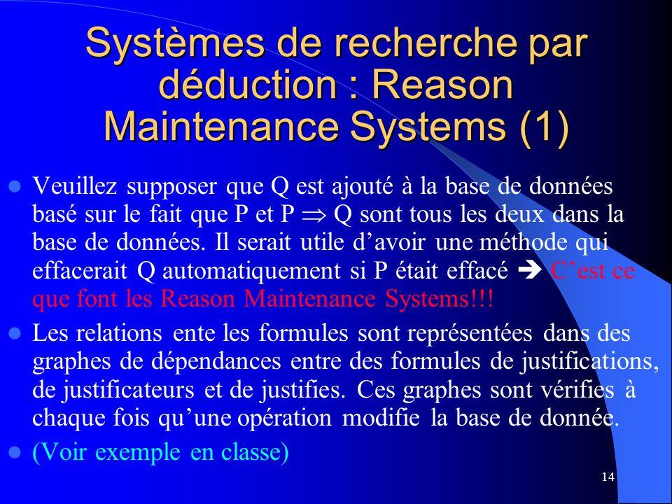 14 Systèmes de recherche par déduction : Reason Maintenance Systems (1) Veuillez supposer que Q est ajouté à la base de données basé sur le fait que P