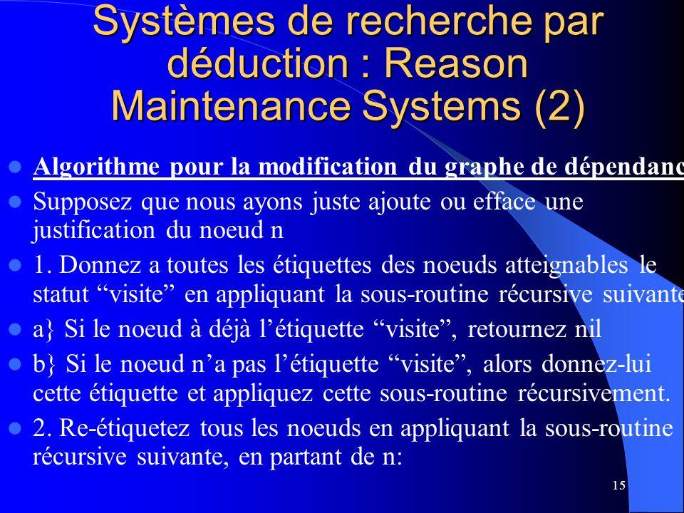 15 Systèmes de recherche par déduction : Reason Maintenance Systems (2) Algorithme pour la modification du graphe de dépendance Supposez que nous ayon