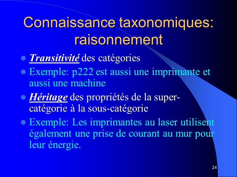 24 Connaissance taxonomiques: raisonnement Transitivité des catégories Exemple: p222 est aussi une imprimante et aussi une machine Héritage des propri