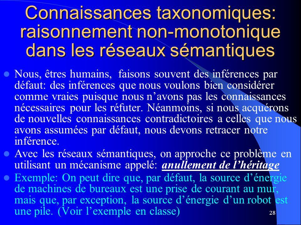 28 Connaissances taxonomiques: raisonnement non-monotonique dans les réseaux sémantiques Nous, êtres humains, faisons souvent des inférences par défau