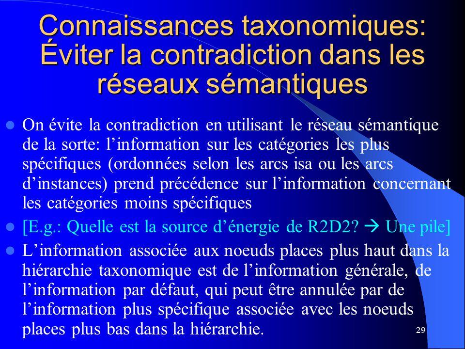 29 Connaissances taxonomiques: Éviter la contradiction dans les réseaux sémantiques On évite la contradiction en utilisant le réseau sémantique de la