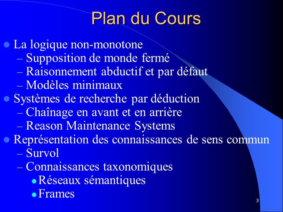 3 Plan du Cours La logique non-monotone – Supposition de monde fermé – Raisonnement abductif et par défaut – Modèles minimaux Systèmes de recherche pa