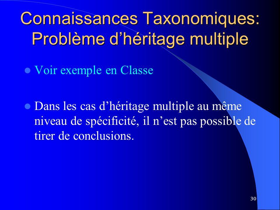 30 Connaissances Taxonomiques: Problème dhéritage multiple Voir exemple en Classe Dans les cas dhéritage multiple au même niveau de spécificité, il ne
