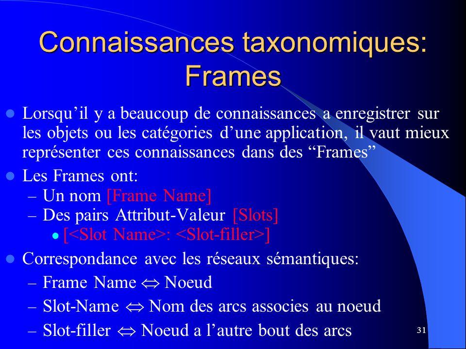 31 Connaissances taxonomiques: Frames Lorsquil y a beaucoup de connaissances a enregistrer sur les objets ou les catégories dune application, il vaut