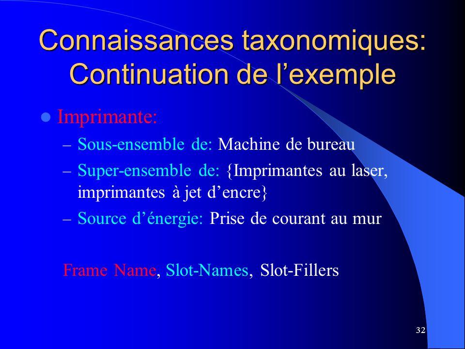 32 Connaissances taxonomiques: Continuation de lexemple Imprimante: – Sous-ensemble de: Machine de bureau – Super-ensemble de: {Imprimantes au laser,